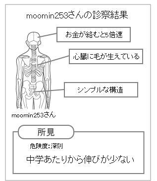 Moomin253c